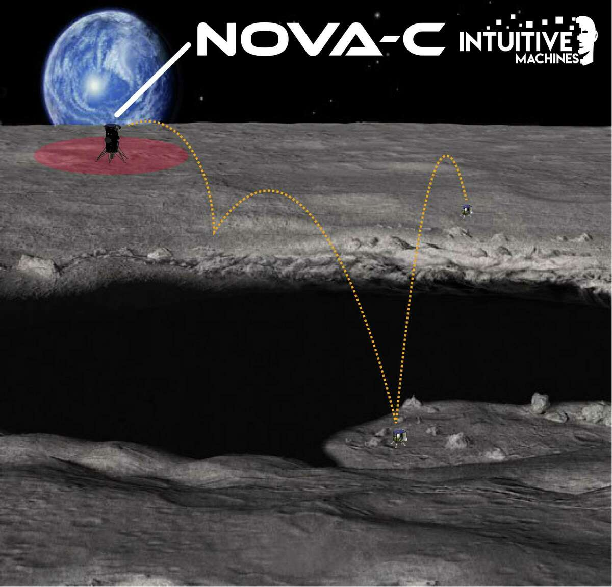 Intuitive Machines' hopper will be like a lander within a lander. The company's Nova-C lander is being developed to carry commercial cargo and NASA-provided payloads to the lunar surface. On subsequent missions, the navigation system that guides Nova-C to the moon's surface will break away from the lander and become the hopper, ready to explore.