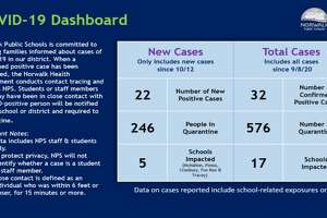 Norwalk Public Schools launched a new dashboard on their website to track the number of coronavirus cases in the district. Data from Oct. 20, 2020 shows there are 22 confirmed cases in Norwalk, Conn. schools. The dashboard will be updated weekly.