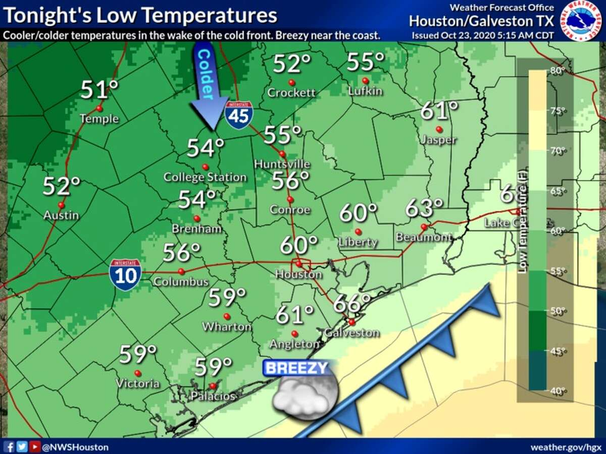 A cold front brings more pleasant temperatures to Houston on Friday afternoon.