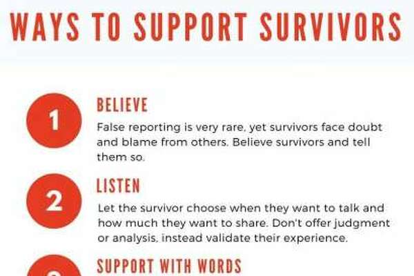 Ways to support survivors