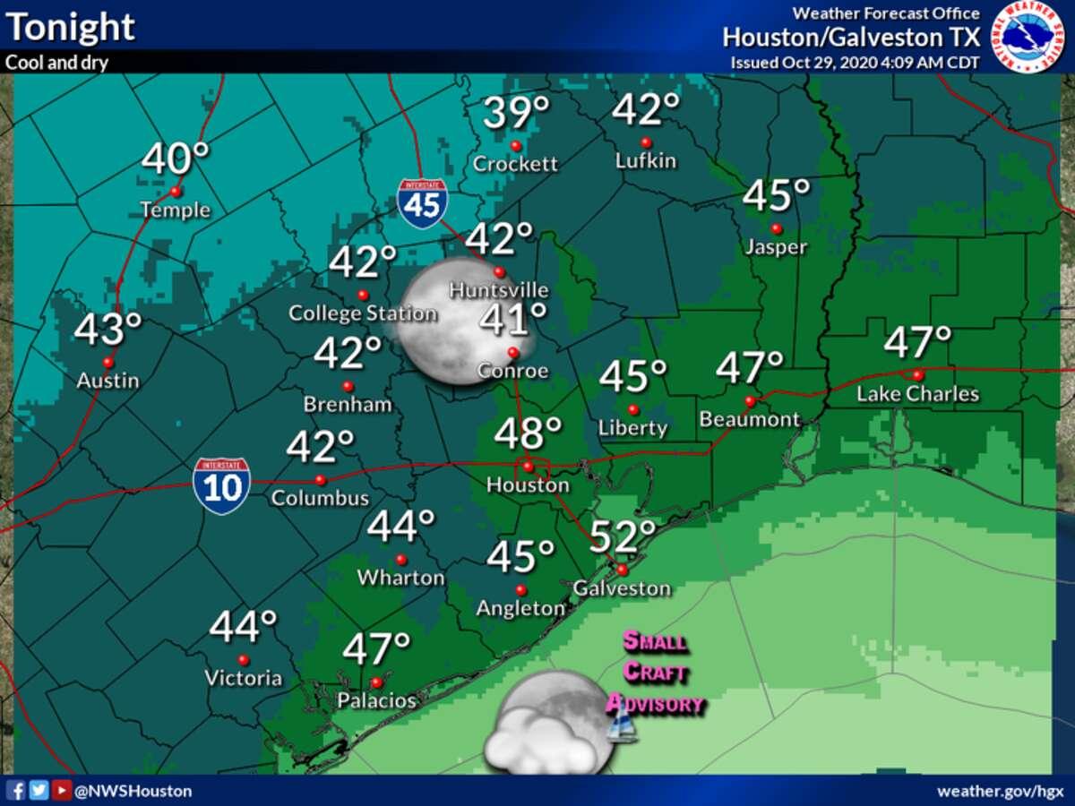 Thursday's overnight lows are in the 40s across much of the Houston region.