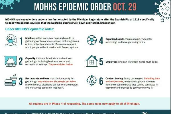 The Michigan Department of Health and Human Services revised and extended its epidemic order to contain the spread of COVID-19, as Michigan continues to see a surge in cases, hospitalizations and deaths. (Courtesy graphic/MDHHS)