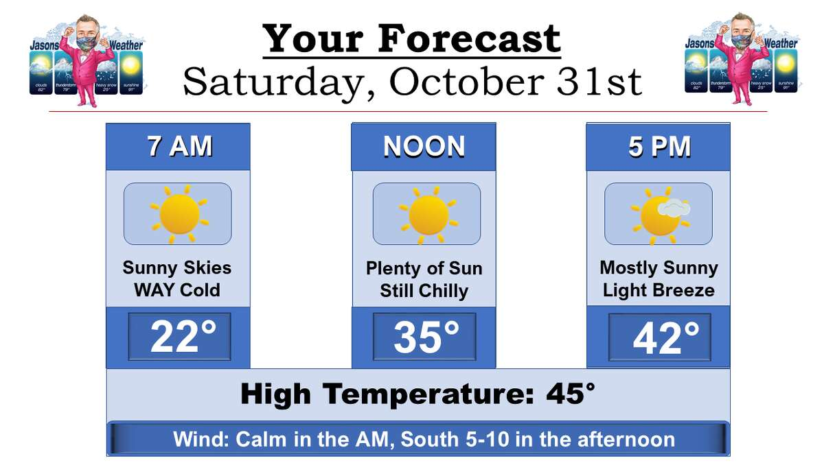 Your forecast for Saturday, Oct. 31, 2020.