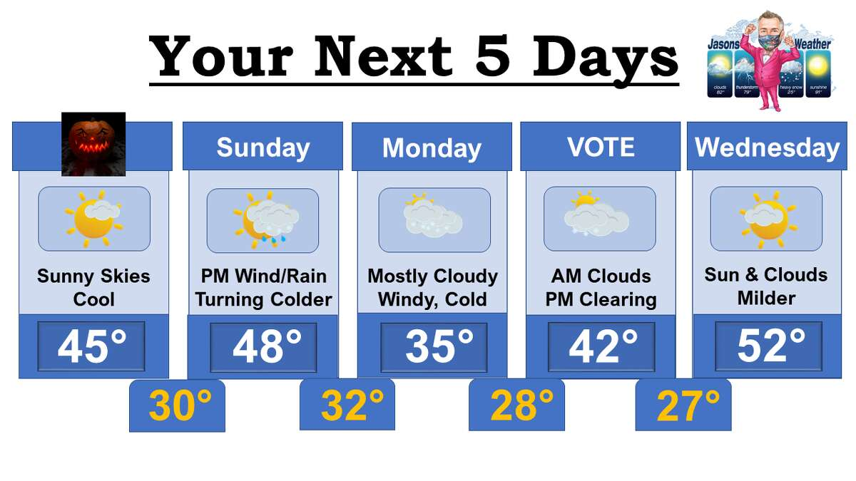 Your five day forecast from Oct. 31 to Nov. 4.