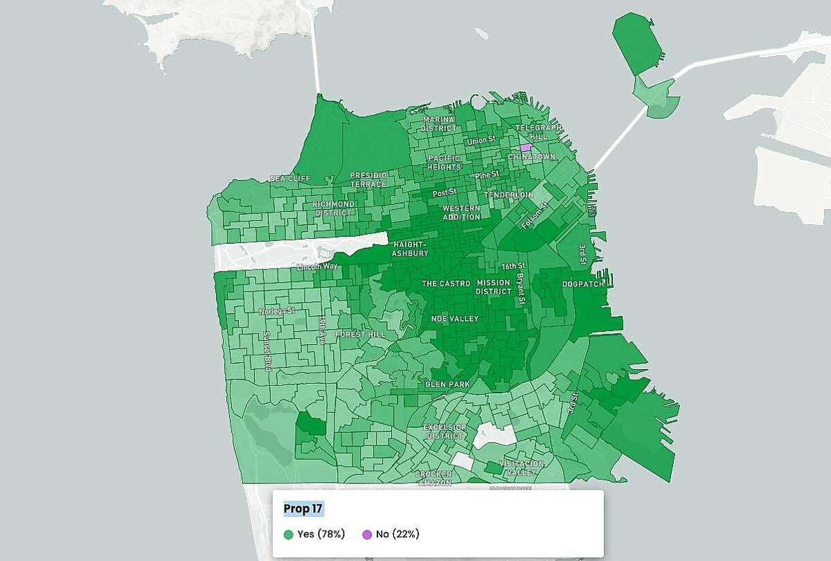 San Francisco results for Proposition 17 as of Nov. 5, 2020.