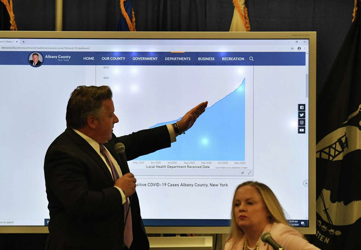Albany County Executive Daniel P. McCoy mimics the county's upward rise in COVID-19 cases while showing infection data charts during a coronavirus news briefing on Tuesday, Nov. 10, 2020, at the county offices in Albany, N.Y. Albany County reported 68 new cases Tuesday. (Will Waldron/Times Union)