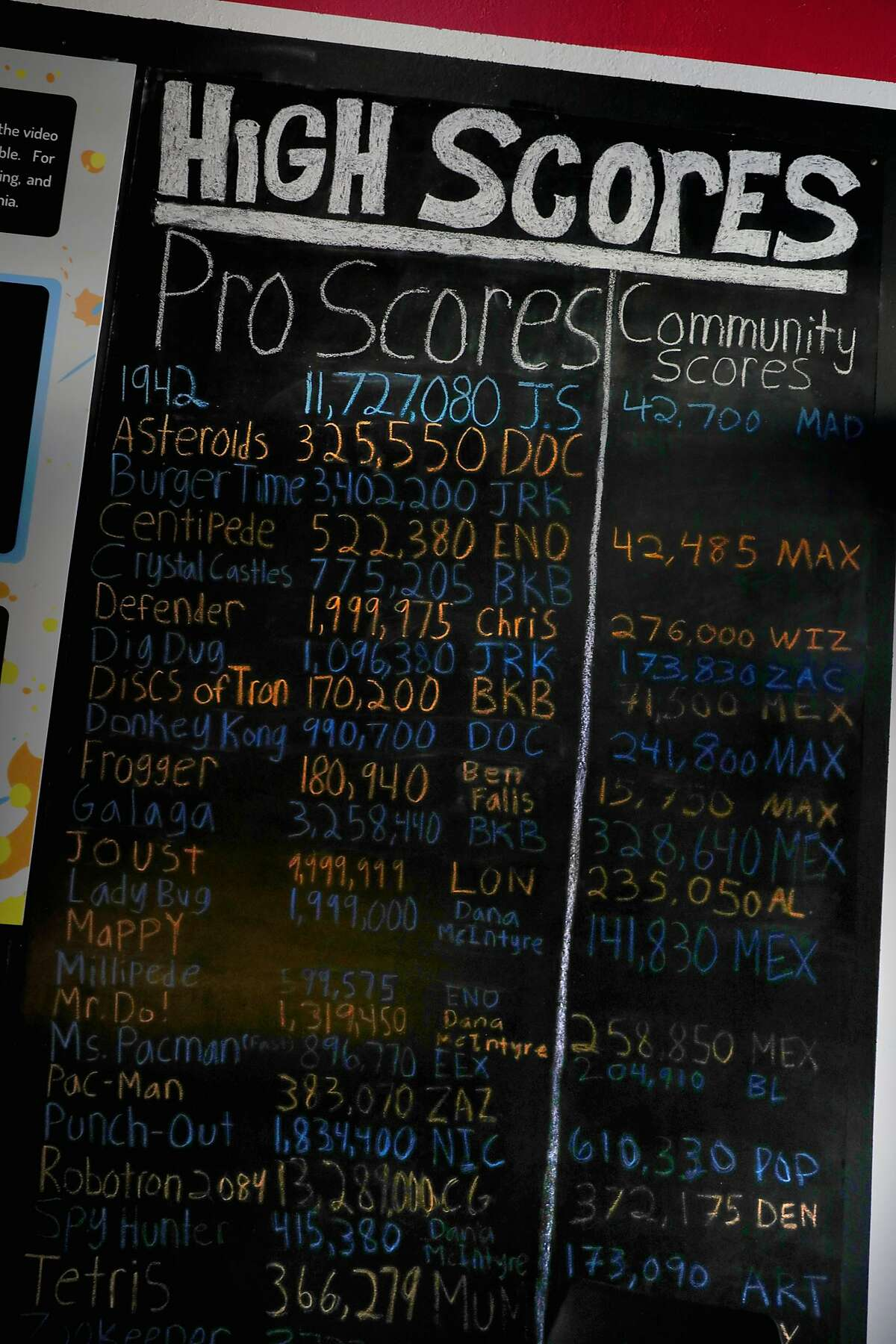The high scores at High Scores have not changed since March.