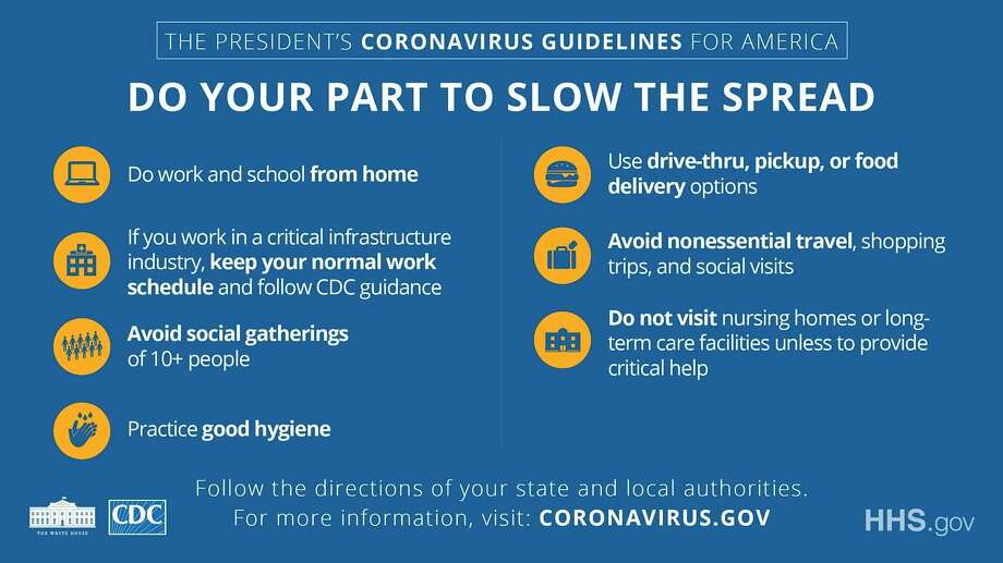 The president recommends practicing good hygiene and avoiding nonessential travel. (Infographic from DHD#10 website)