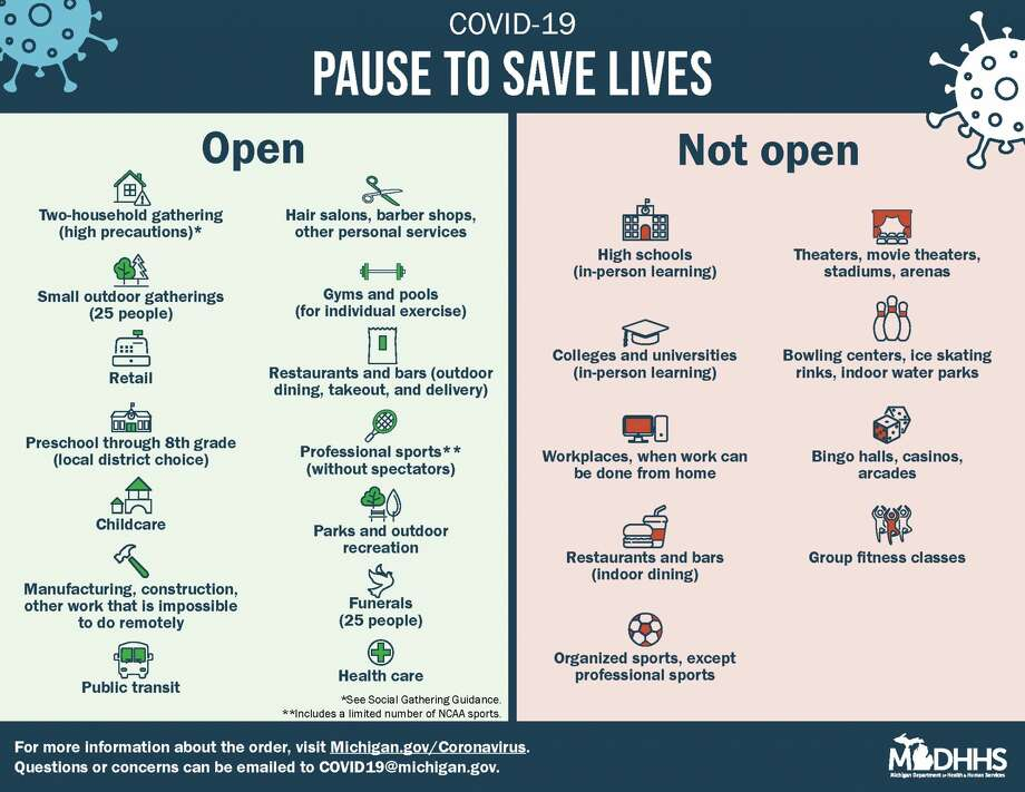 Michigan's Pause to Save Lives Photo: MDHHS