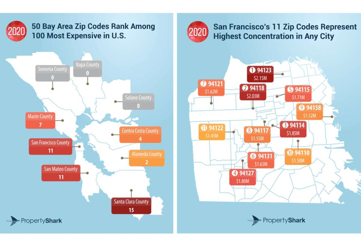 San Francisco claimed 11 of the priciest ZIP codes, the highest concentration of any city.