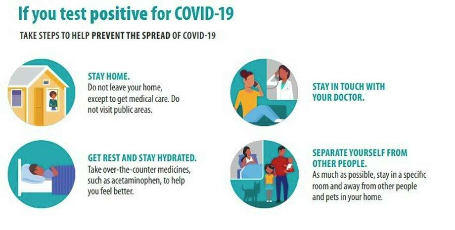 The Centers for Disease Control and Prevention recommend staying home while you await the results of your COVID-19 test. (Screenshot/CDC website)