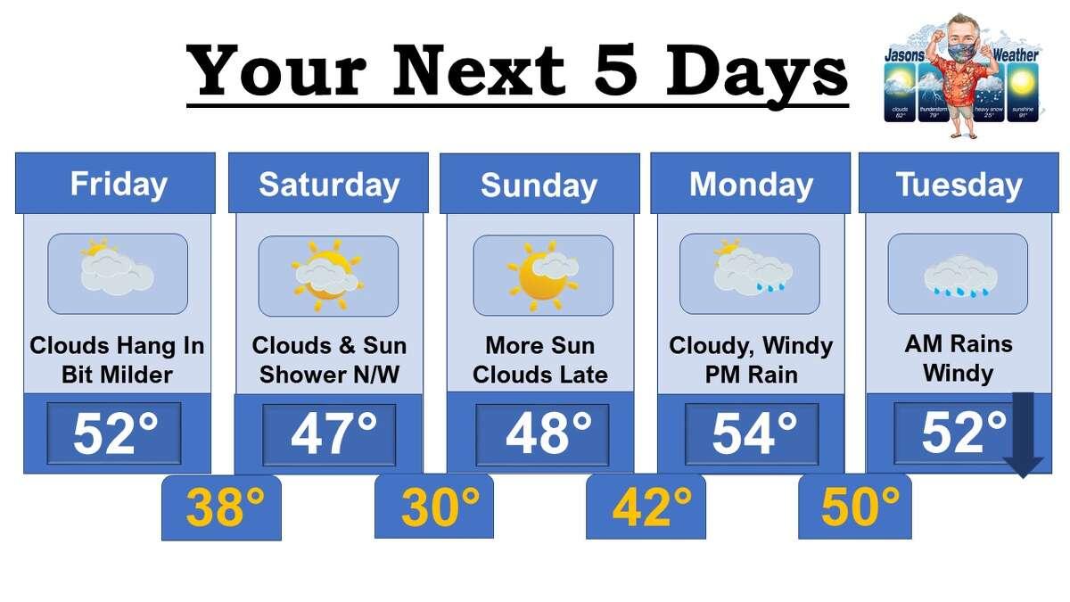 Five-day forecast, Friday, Nov. 27, 2020