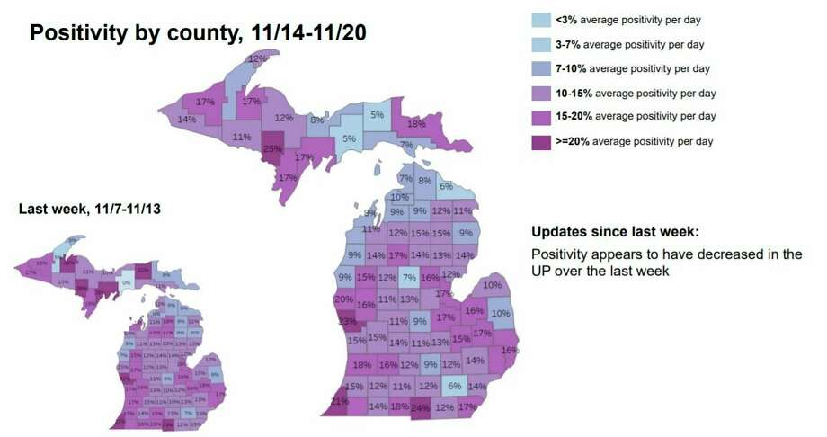 The map of Michigan on the right shows the positivity rate for COVID-19 from Nov. 14-20. (Courtesy graphic/MDHHS)