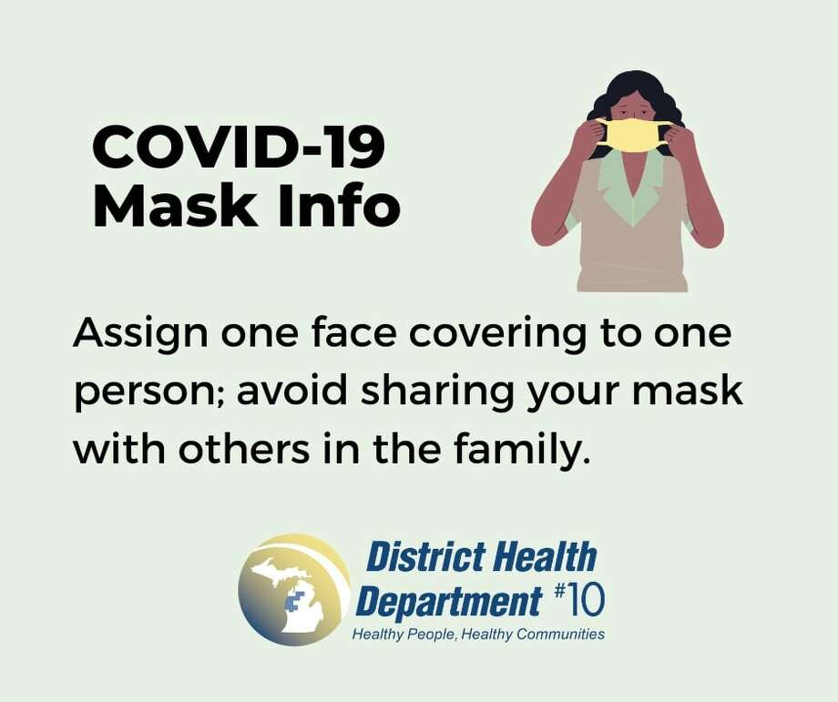 District Health Department #10 does not recommend sharing masks. Photo: Infographic From DHD#10 Website