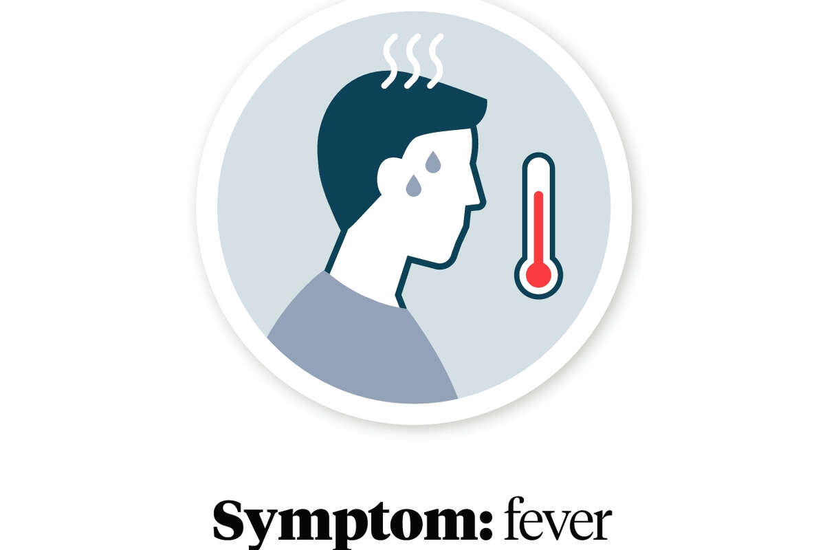 Is it a cold, the flu or COVID?