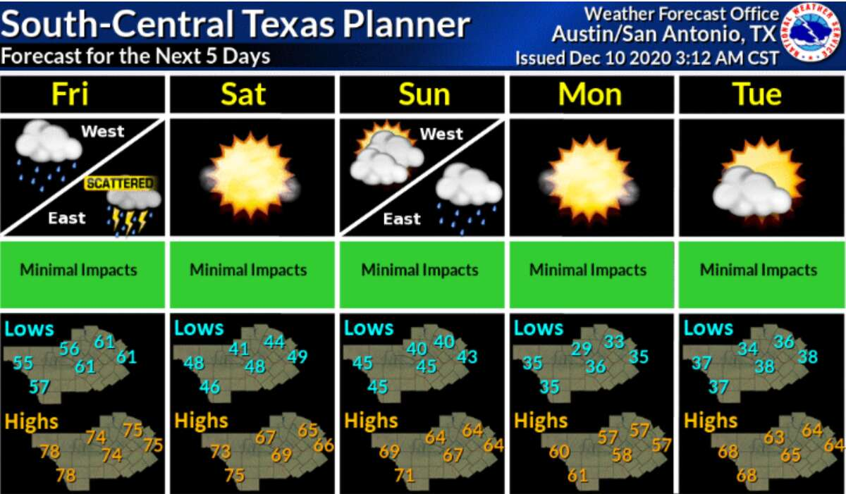 Another cold front is headed San Antonio's way as the weekend is expected to bring cooler temperatures to the area, the National Weather Service said.