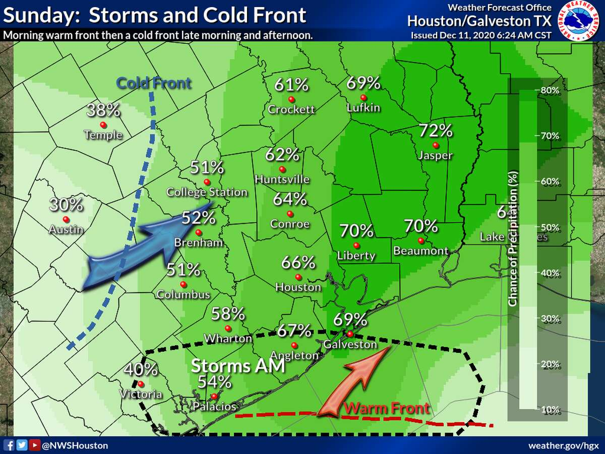 Another front will bring rain and wind to the region on Sunday, with showers and thunderstorms likely after noon.