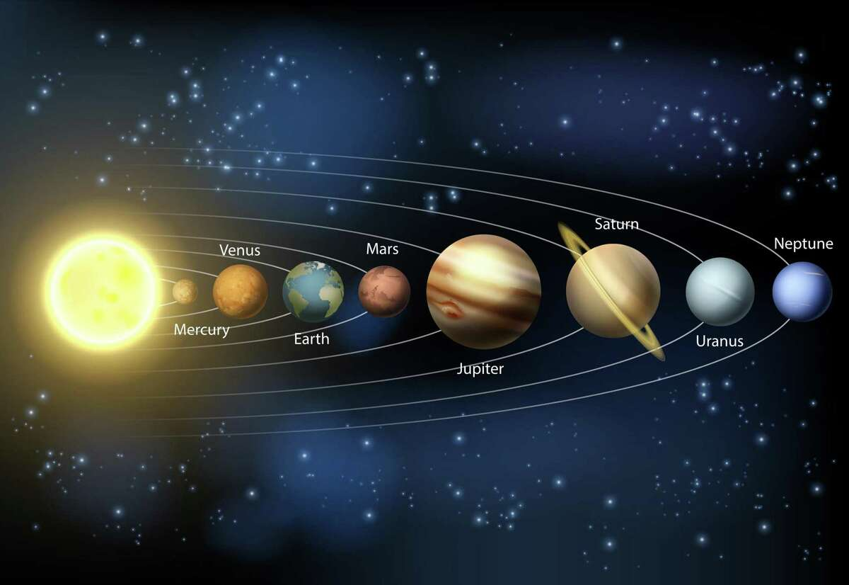 A diagram of the planets in our solar system with the planets names