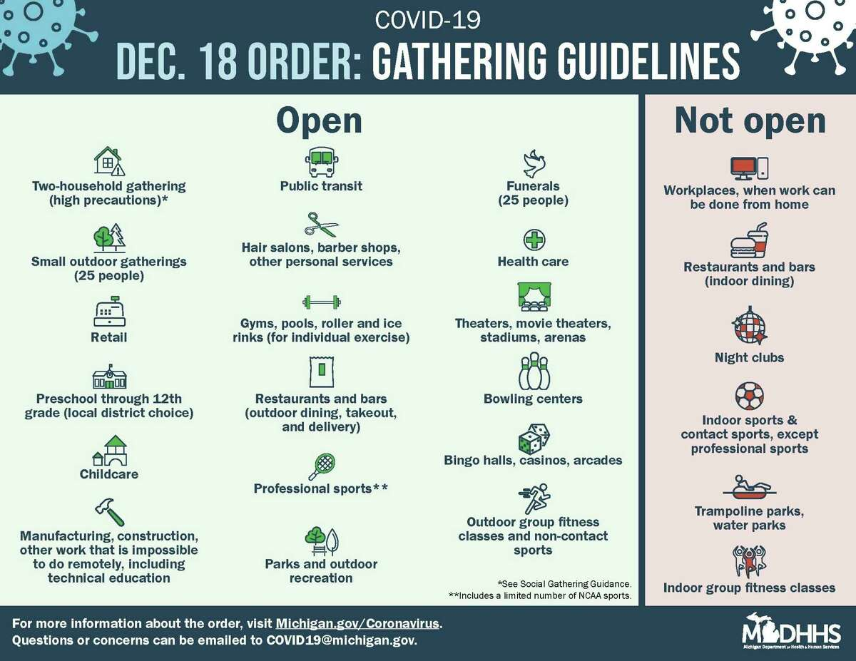 The order took effect on Dec. 21, 2020 and remains in effect through11:59 p.m. on Jan.15, 2021. (MDHHS courtesy image)