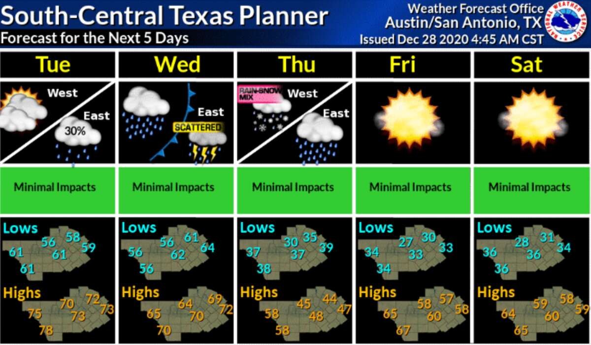 There is a slim chance the San Antonio area could end 202o with a wintry mix, according to the National Weather Service.