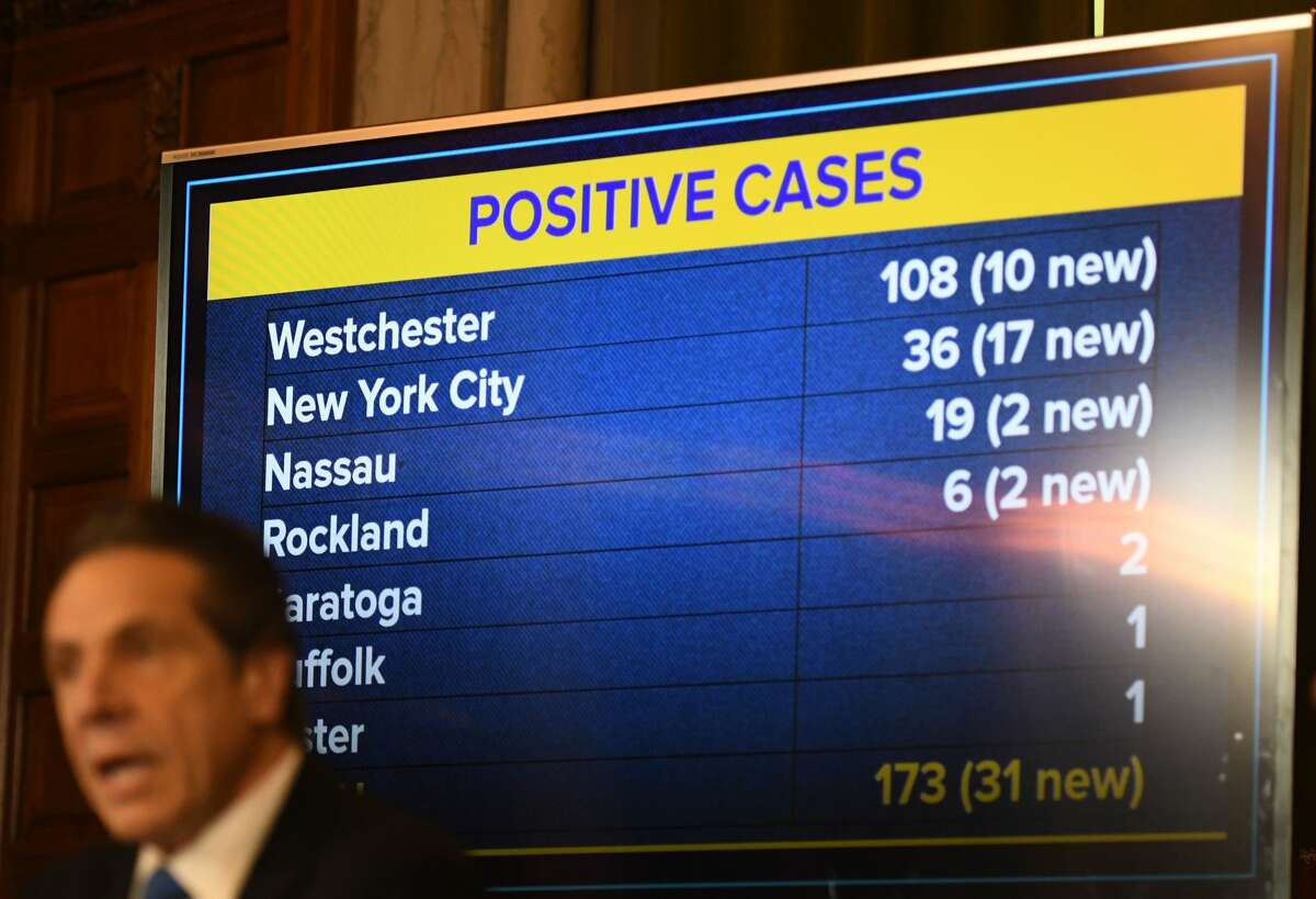 In the Capital Region, Albany, Rensselaer, Schenectady and Saratoga counties have all surpassed the 10 percent positivity line.