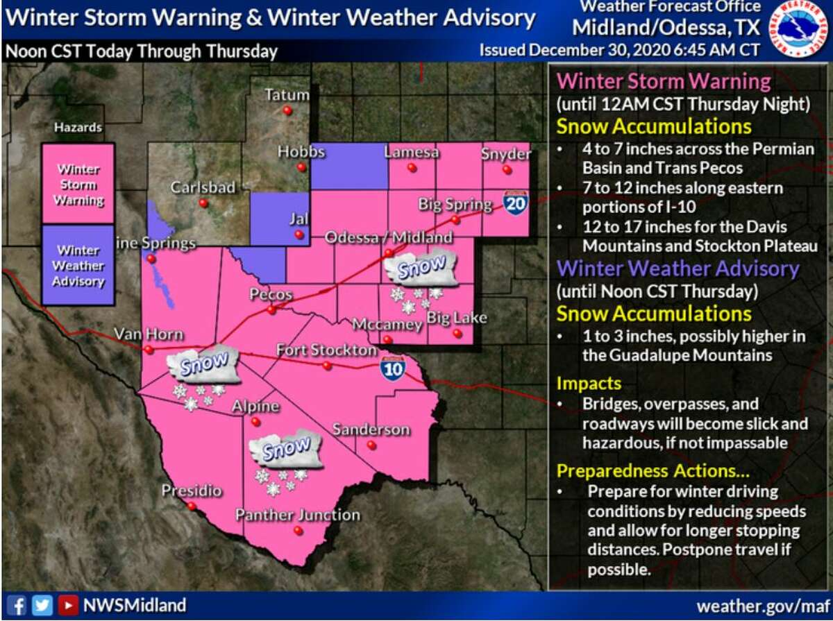 Winter Storm Warning and Advisory is out for most of the area today through Thursday. Snowfall amounts ranging from 4 to 7 inches for the Permian Basin, 7 to 12 for the eastern portion of I-10, and 12 to 17 for the Davis Mountains and Stockton Plateau.