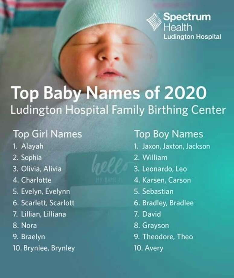 Spectrum Health Ludington Hospital reveals the top names of the 317 babies bornin 2020. (Courtesy graphic)