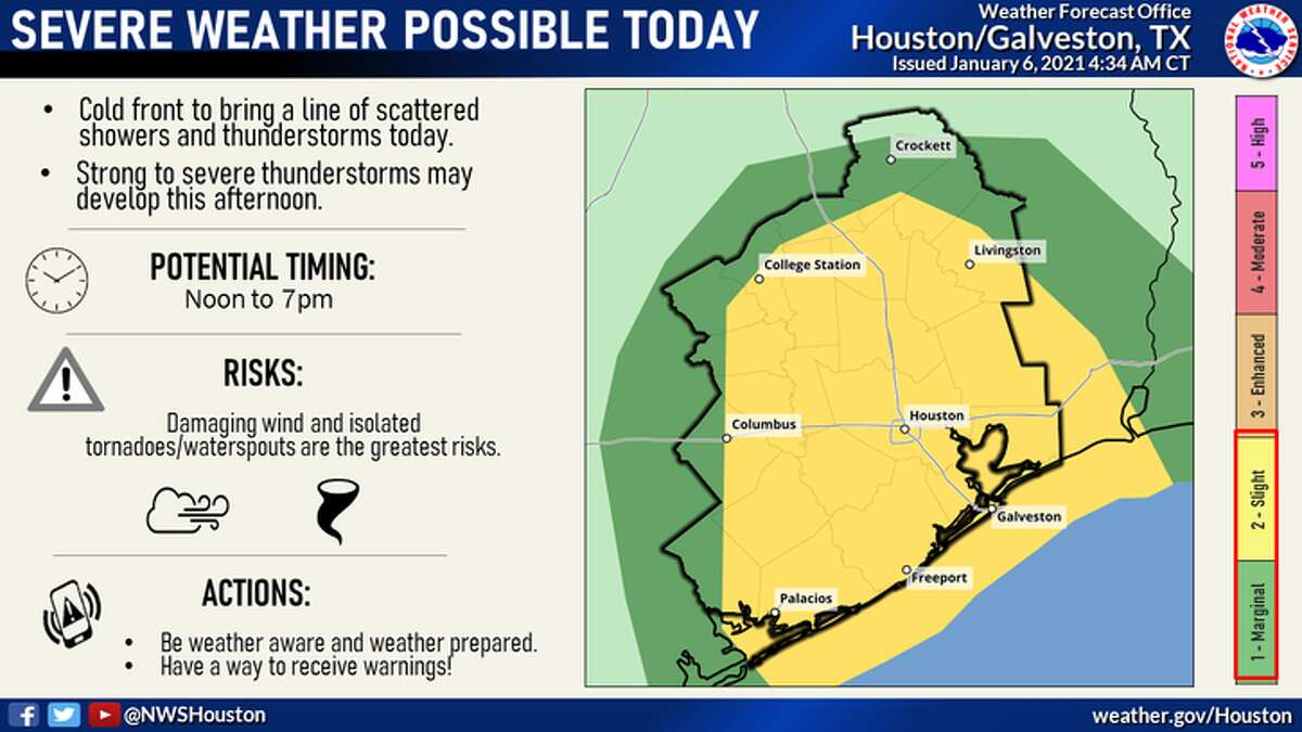 Severe weather is possible in Houston today.