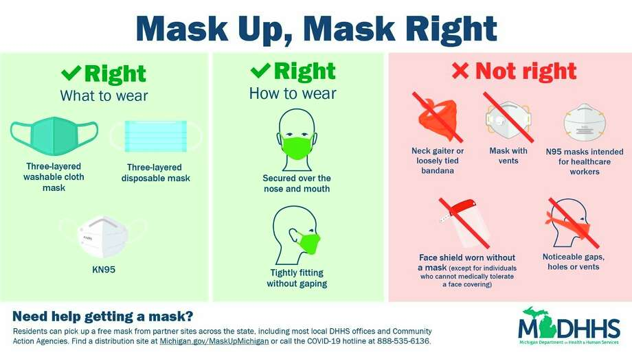 The Michigan Department of Health and Human Services (MDHHS) is distributing freeKN95masks as part of the state's Mask Up, Mask Right campaign. (Graphic/MDHHS)