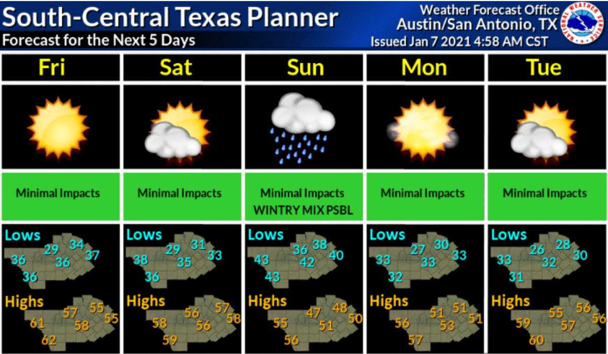 Parts of the Hill Country northwest of San Antonio could possibly see a wintry mix of rain and snow between Saturday night and Sunday night, according to the National Weather Service.