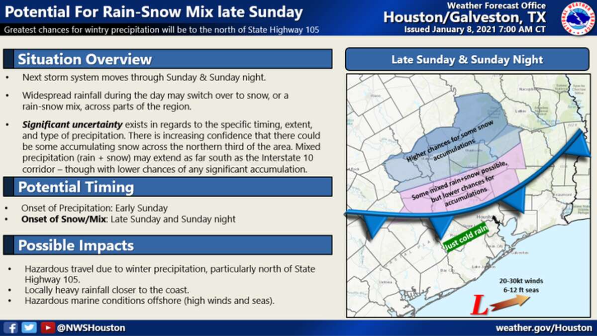 This map details snow chances for Greater Houston on Sunday night.