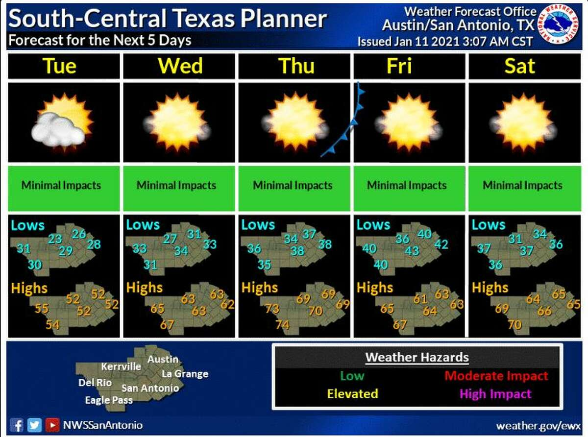 The five-day forecast for South-Central Texas.