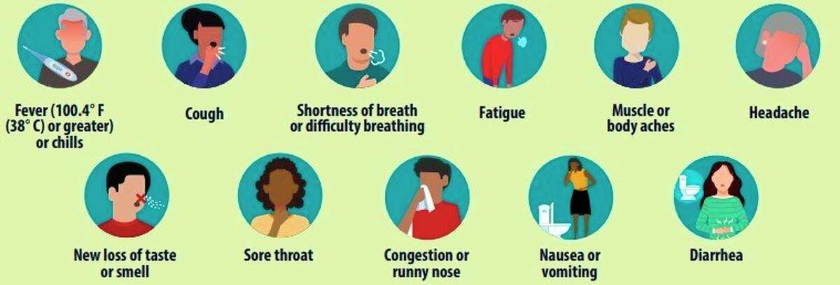 Symptoms of COVID-19 include a fever, a cough and shortness of breath. (Infographic from CDC website)