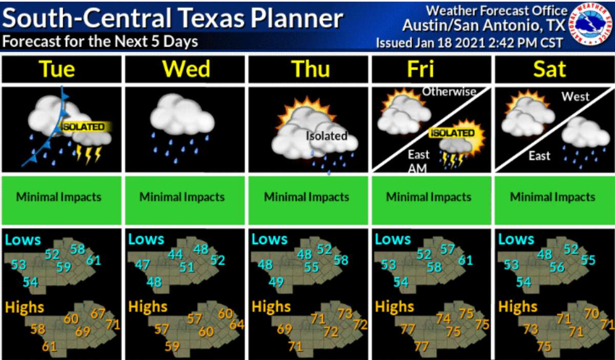 It is going to be wet week for San Antonio as scattered storms are expected through next Monday, the National Weather Service says.