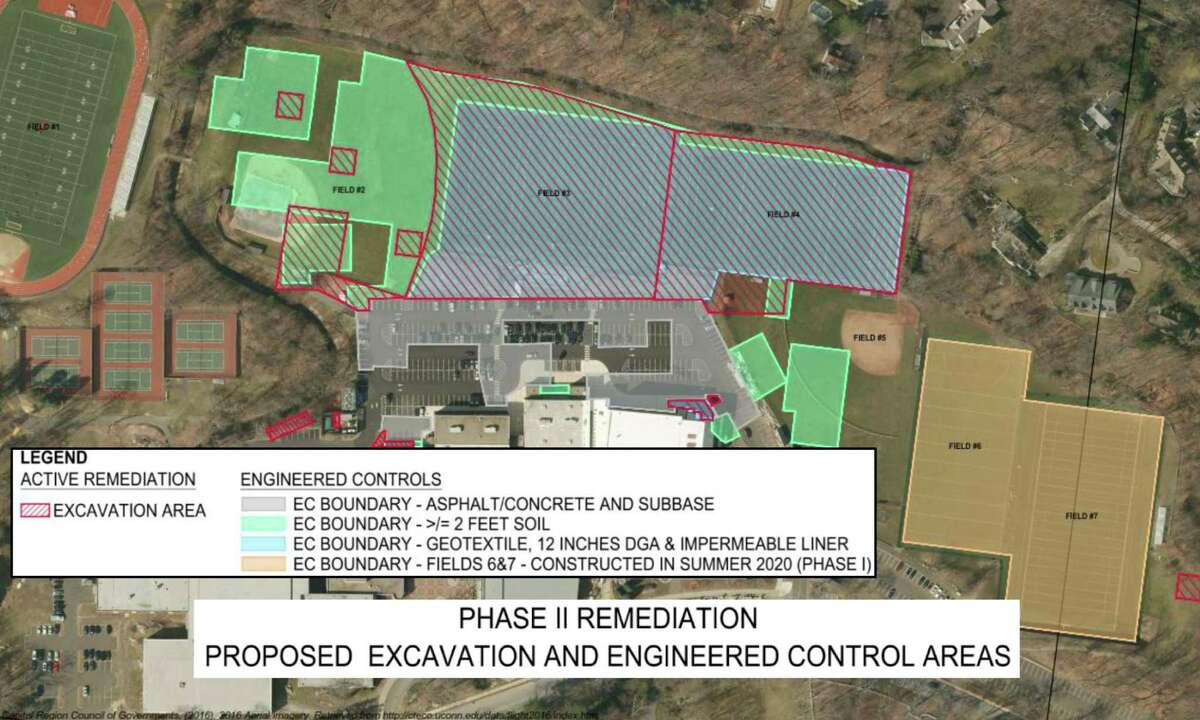 Plans for the Phase II soil remediation of Greenwich High School fields, in Greenwich, Conn., could begin in summer 2021.