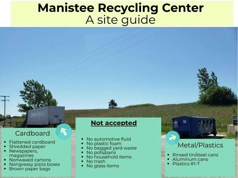 The city moved its recycling center to Manistee Central Catholic on 12th Street last February. There's a trailer for cardboard and bins for plastic and aluminum. (Arielle Breen/News Advocate photo illustration)