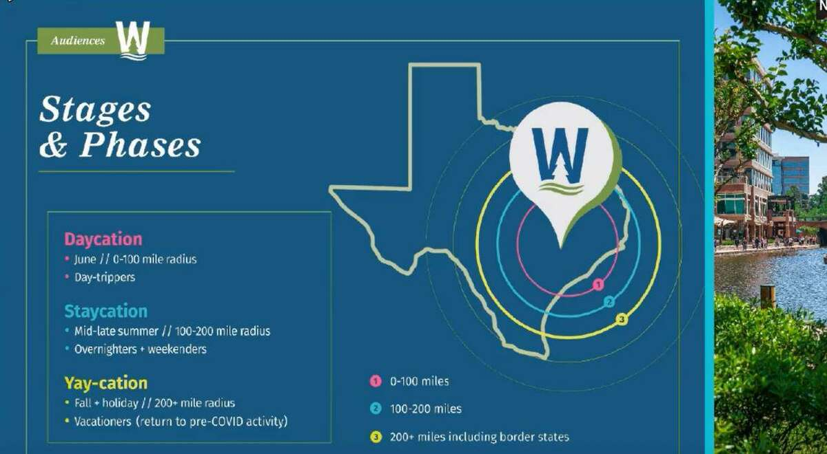 The Woodlands Township's convention and tourism arm, Visit The Woodlands, is now aiming marketing efforts at tourists who are driving to the community rather than flying. The new marketing efforts are aimed at 'day-cations,