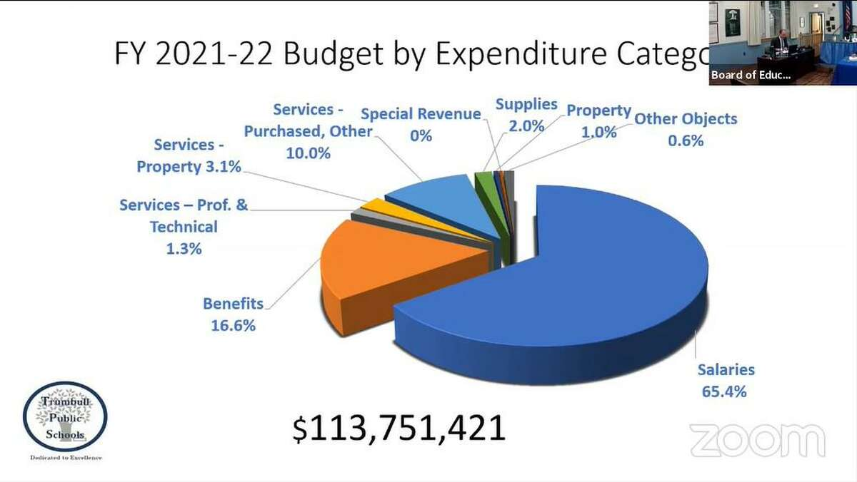 School Superintendent Martin Semmel shows the Trumbull school board a graphic of the 2021-22 budget request broken down by category.