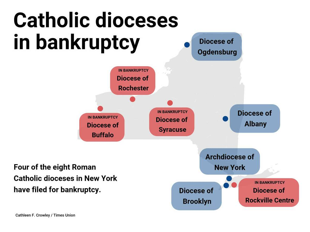 Map of New York Catholic Dioceses that have filed for bankruptcy as of Feb. 10, 2021.