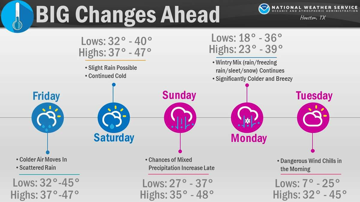 National Weather Service forecast graphic.
