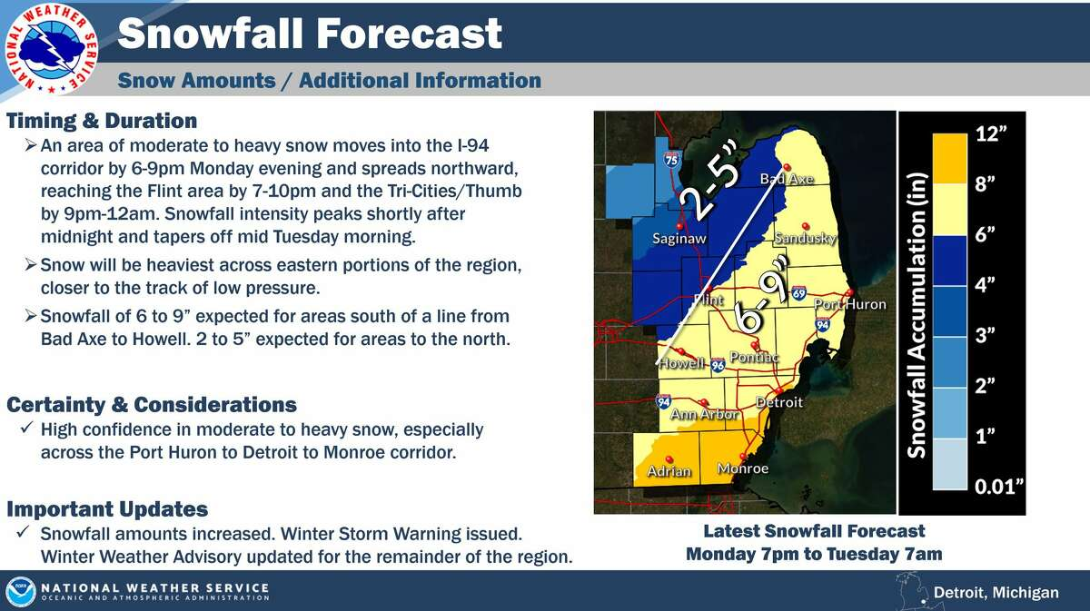 A graphic from the National Weather Service show expected snowfall from Monday evening through Tuesday afternoon as a winter storm warning has been issued for much of the Thumb.