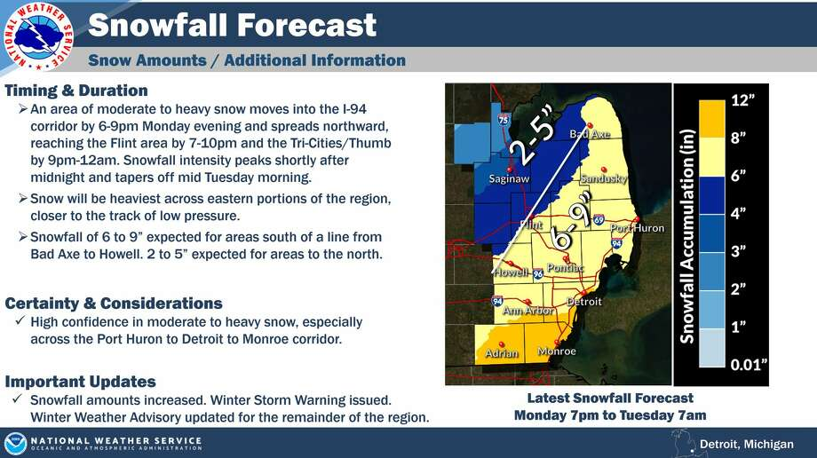 A graphic from the National Weather Service show expected snowfall from Monday evening through Tuesday afternoon as a winter storm warning has been issued for much of the Thumb. Photo: National Weather Service
