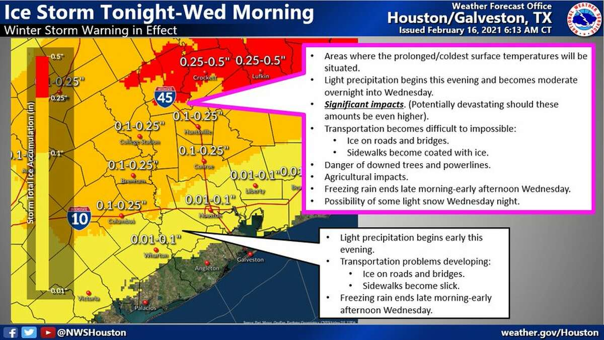 NWS forecast for Tuesday night and Wednesday.