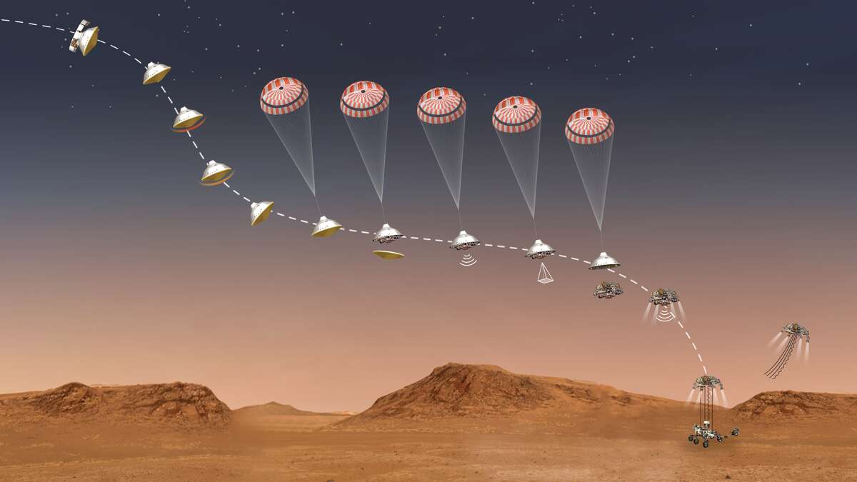 An illustration shows the steps that will occur during the landing sequence of the Perseverance rover. Hundreds of critical events must execute perfectly and exactly on time for the rover to land on Mars safely on Feb. 18, 2021. Entry, Descent, and Landing, or