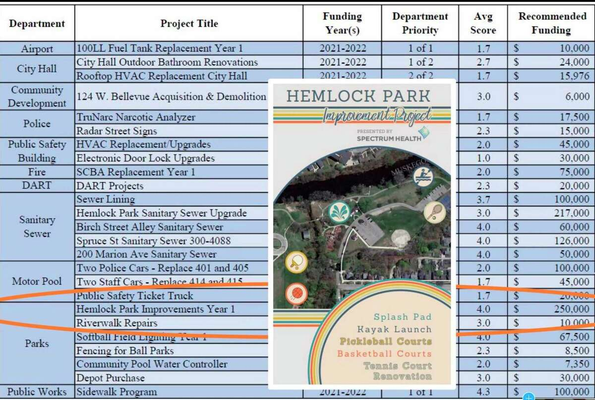 Work on the Hemlock Park project is a priority 1 on the city's capital improvement plan. The work will begin this year, but will be spread out over several years. (Photo courtesy of Big Rapids planning commission)