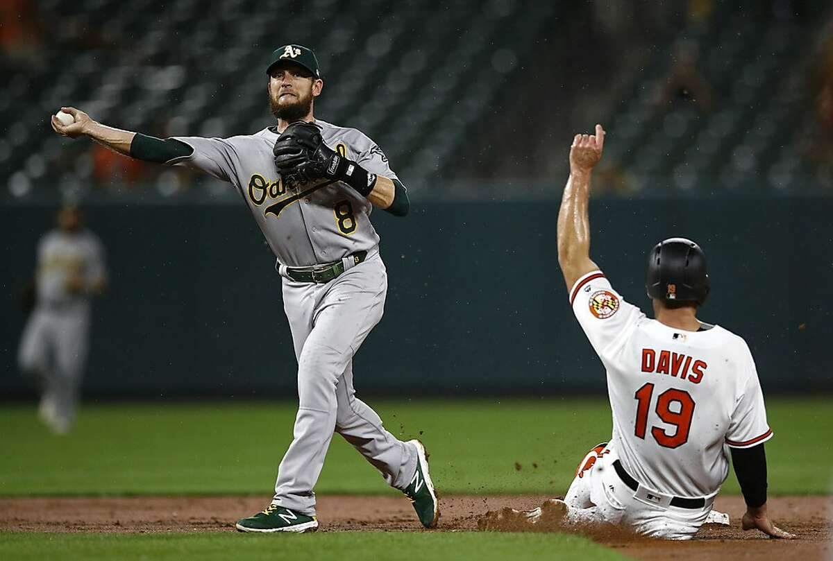 FILE - In this Wednesday, Sept. 12, 2018 file photo, Oakland Athletics second baseman Jed Lowrie, left, throws to first base for a double play after forcing out Baltimore Orioles' Chris Davis on Tim Beckham's grounder in the second inning of a baseball game in Baltimore. Jed Lowrie is returning to the Oakland Athletics for a third stint, with the infielder reaching agreement on a minor league contract Wednesday, Feb. 10, 2021 that includes an invitation to big league spring training. (AP Photo/Patrick Semansky, File)