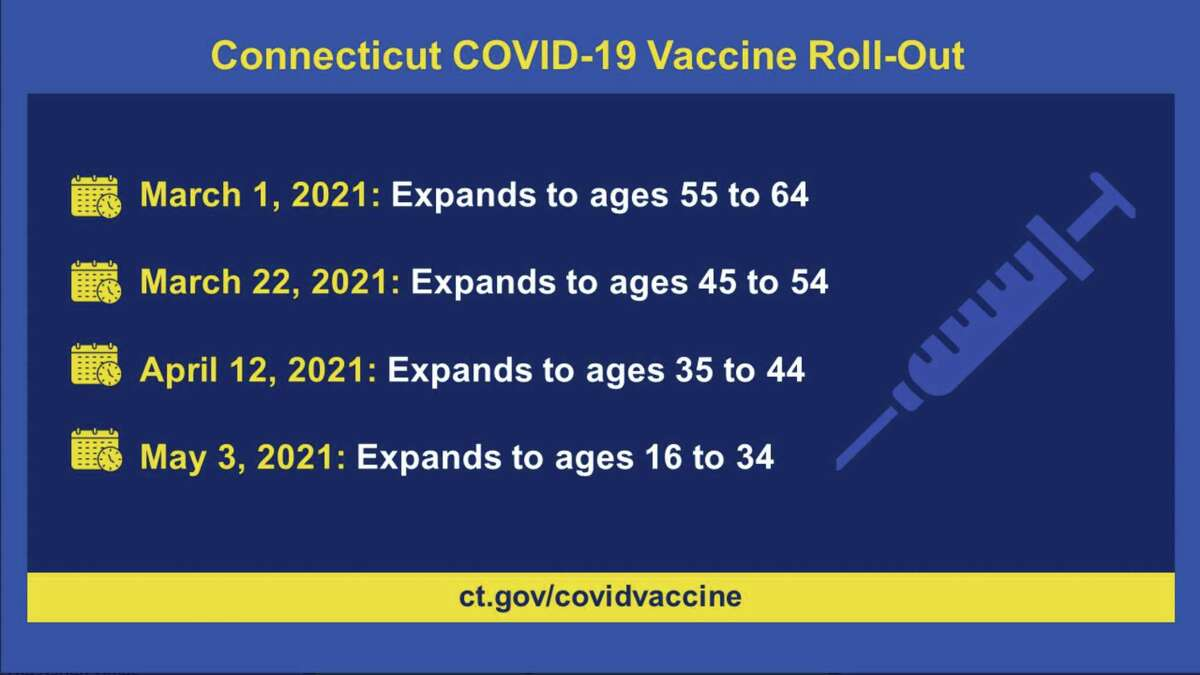 The latest vaccine roll out numbers from Monday's announcement from Gov. Ned Lamont.
