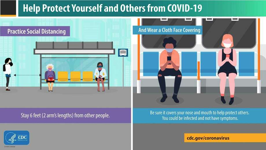 There have been 6,692 COVID-19 vaccine doses administered in Manistee County as of Tuesday. However, the CDC recommend other precautions also be taken to prevent the spread of COVID-19, such as social distancing and wearing a face covering. (Infographic/CDC website)