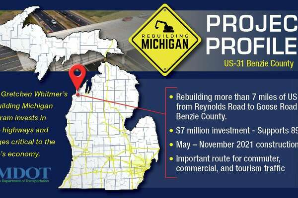 Michigan Department of Transportation will rebuild 7.3 miles of US-31 in Benzie County, from the west intersection with Goose Lake Road to Reynolds Road east of Honor. (Courtesy graphic)