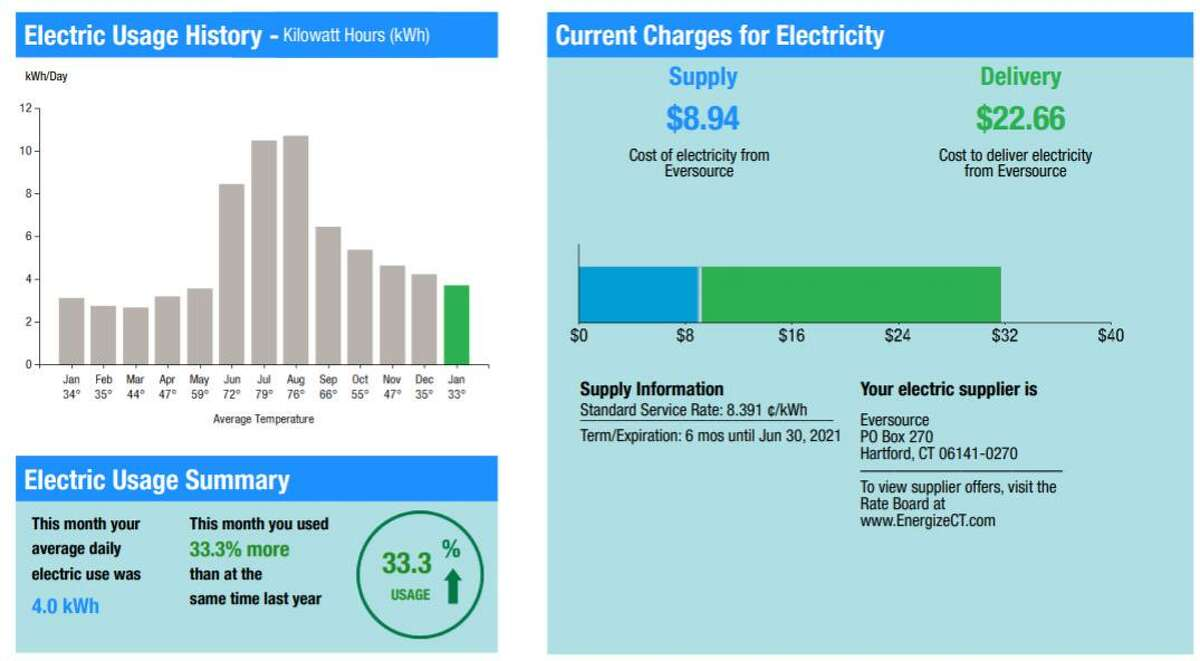 An Eversource electric bill